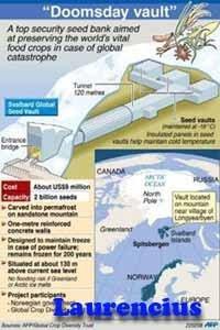 Kubah-Kiamat-(Doomsday Vault)-di Kutub-Utara-Norwegia