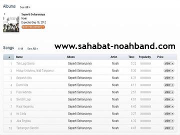 """10 (sepuluh) Lagu-Lagu Album Perdana Noah """"Seperti Seharusnya"""" di iTunes"""