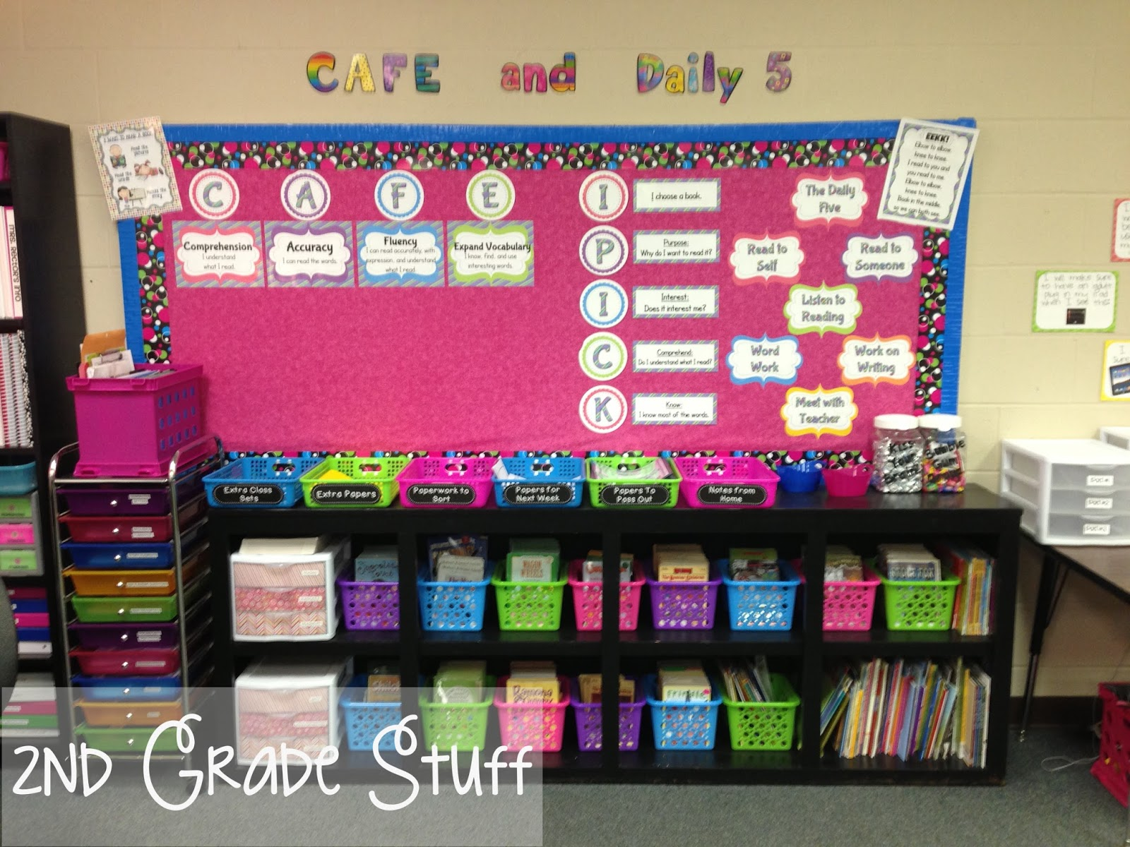 Classroom Decor For Grade 5 ~ Nd grade stuff classroom tour