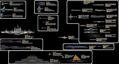 Seitenansicht und Größenverhältnis ( 1 Pixel = 10 Meter)  ausgewählter Raumschiffe aus Stargate und Battlestar Galactica; Basierend auf Dirk Loechels Starship Size Comparison Chart ( http://dirkloechel.deviantart.com/ )