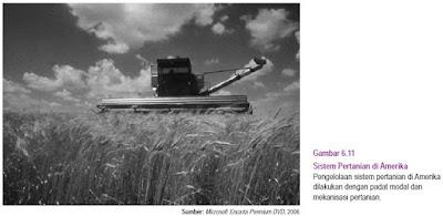 Perekonomian unrtuk Pertanian