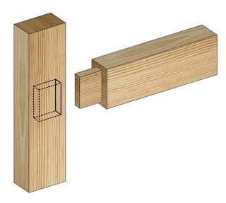 Blind mortise and tenon