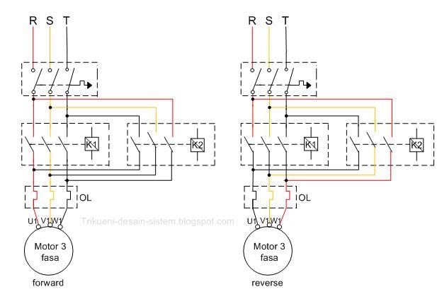 Cara Membalik Putaran Motor 3 Fasa