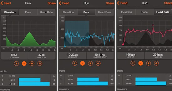 Strava Running Data App Review