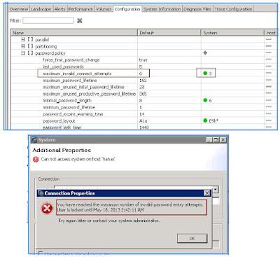 SAP HANA Certifications