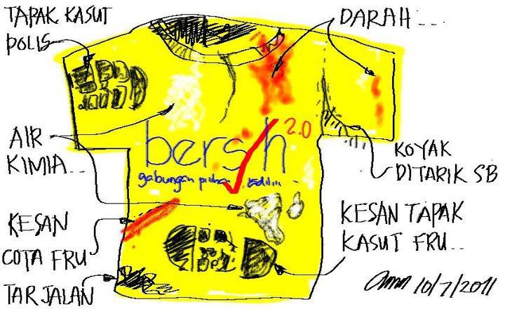 http://3.bp.blogspot.com/-OowbCp9JfOw/Th5wzlwmTnI/AAAAAAAAAMQ/zLPz3S3n8GA/s1600/Baju+BERSIH.jpg