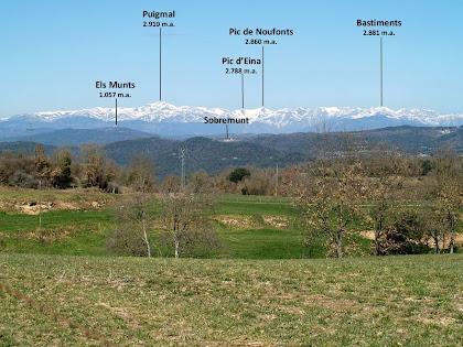 El Pirineu nevat des del Collet Moliner