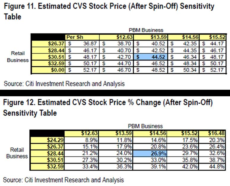 Cost of cialis at cvs