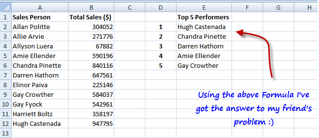 Microsoft Excel Tips Finding Top 5 Performers In Excel