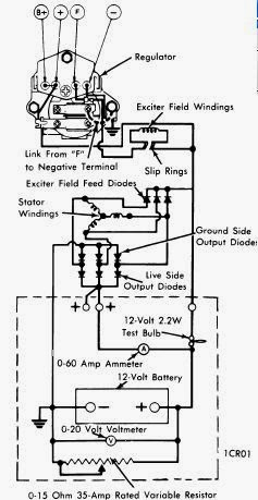 lucas voltage regulator wiring diagram repair manuals lucas alternators 1968 73 models acr alternator electrical system