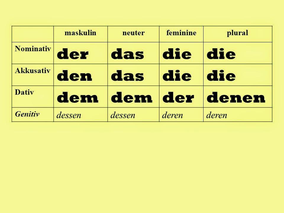 Possessivpronomen in der deutschen Grammatik  Lingolia