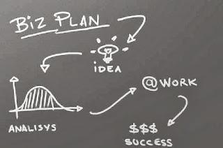 Aprende a Hacer tu Propio Plan de Negocios