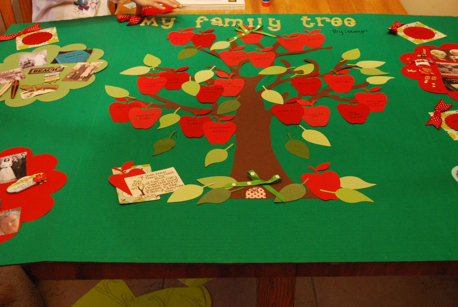 family tree school project Upgrade to the editable version introduce the young ones to powerpoint basics while creating a nice family tree display why not save the editable version direct to your laptop/tablet/smartphone.