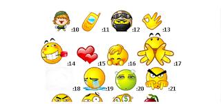 Cara membuat Emoticon di Kotak Komentar