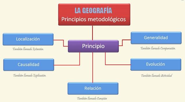¿Qué es la geografía?