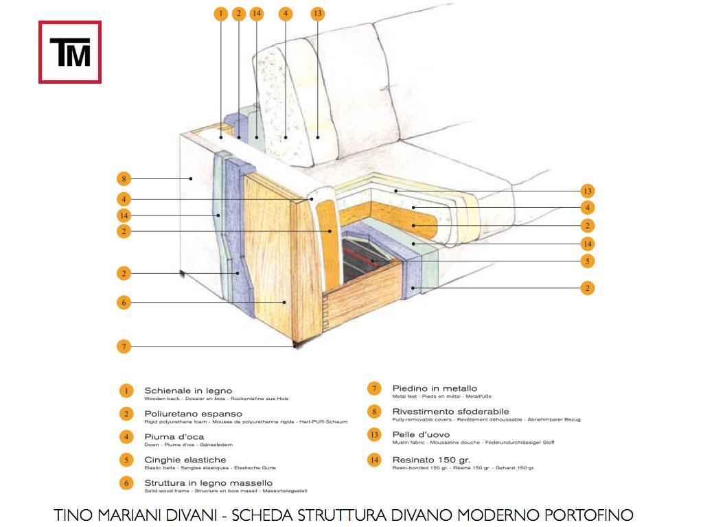 Divani blog - Tino Mariani: Divani struttura in legno ...