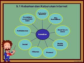 Teknologi Maklumat Komunikasi Kssr Topik 5 0 Etika Penggunaan Internet 5 1 1 Kebaikan Internet