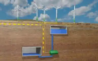 Storing Renewable Energy