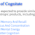 Sharpen your Memory Power With Cognitate