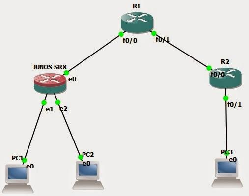 Network Simulasi NAT di Junos