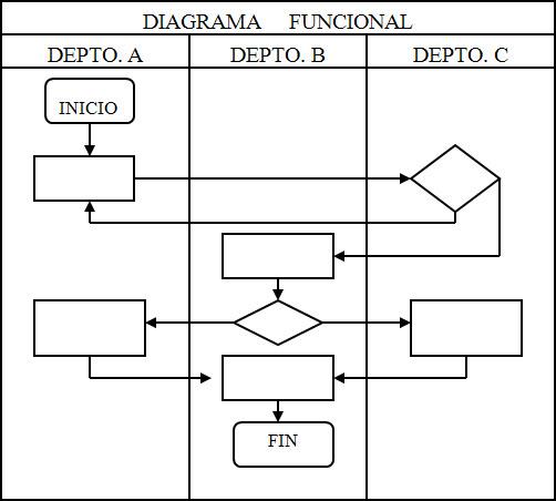Avibert diagrama de flujo herramientas bsicas de la calidad diagrama de flujo herramientas bsicas de la calidad ccuart Images