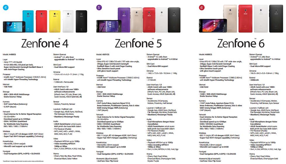 ASUS ZenFone 4 5 6 Smartphone Android Terbaik