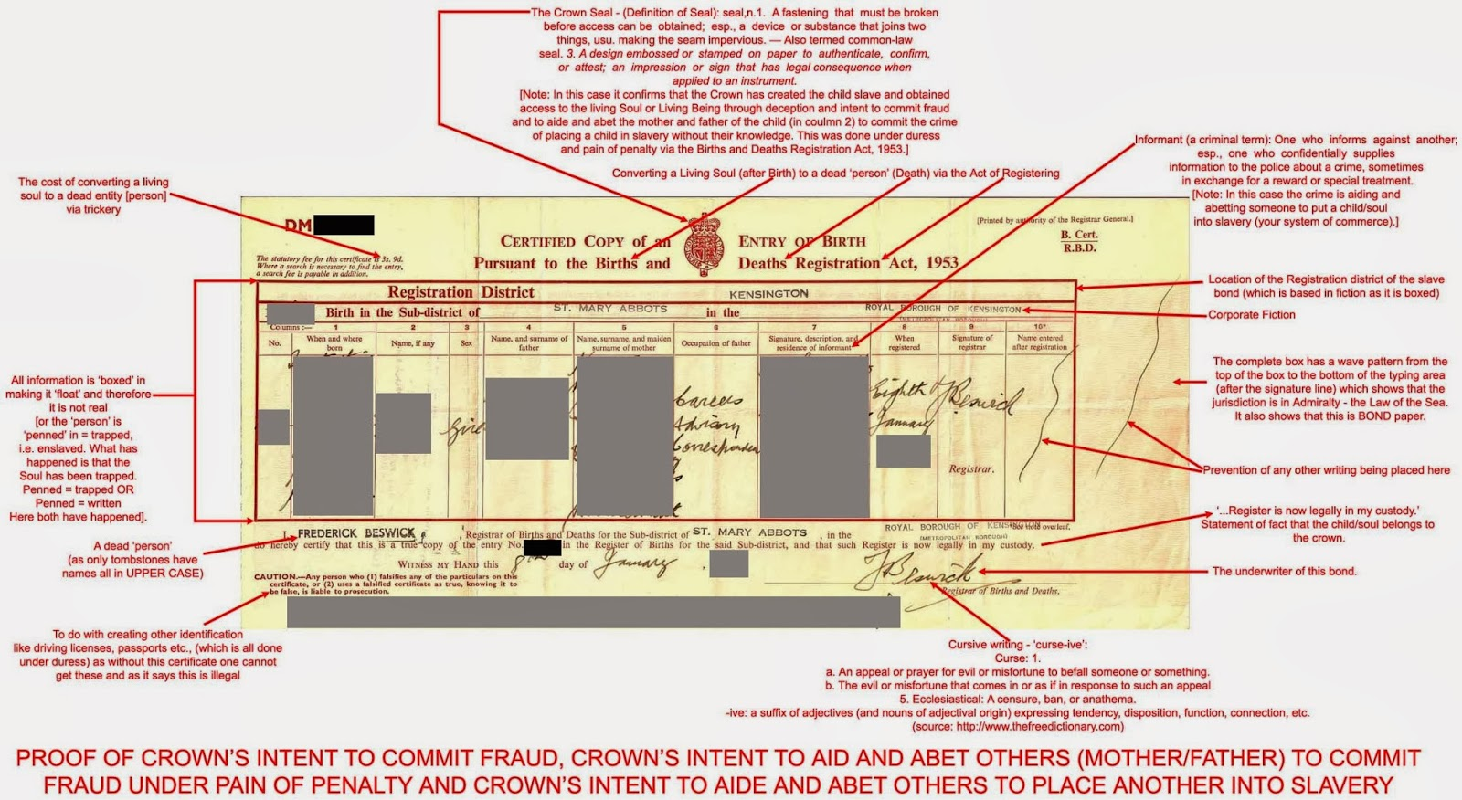 Birth marriage certificates scam corporations make bonds with go to get a blow up of this at kate of gaia here study the deception uncovered compare it with your copy no matter which country you come from they are aiddatafo Gallery