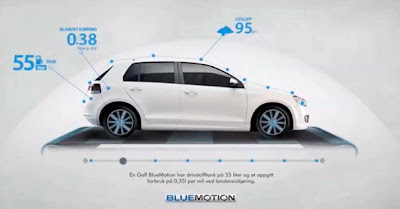 Successful Marketing Strategies No.1 - Volkswagen Golf BlueMotion (Video)
