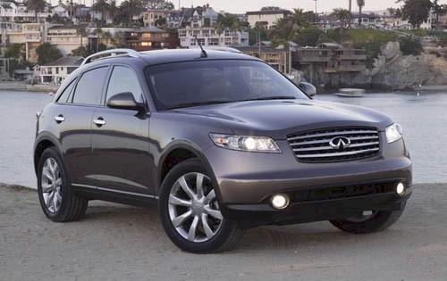 Car Model Infiniti Ex37