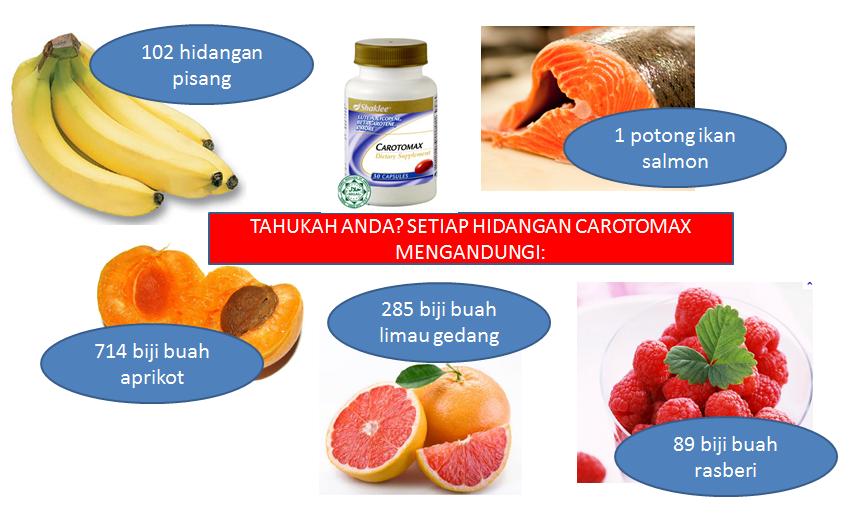 buah-buahan shaklee  vitamin sakit mata