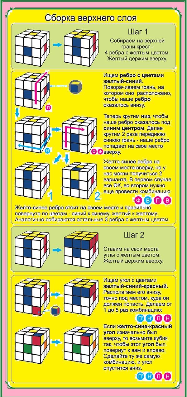 Как собрать кубик