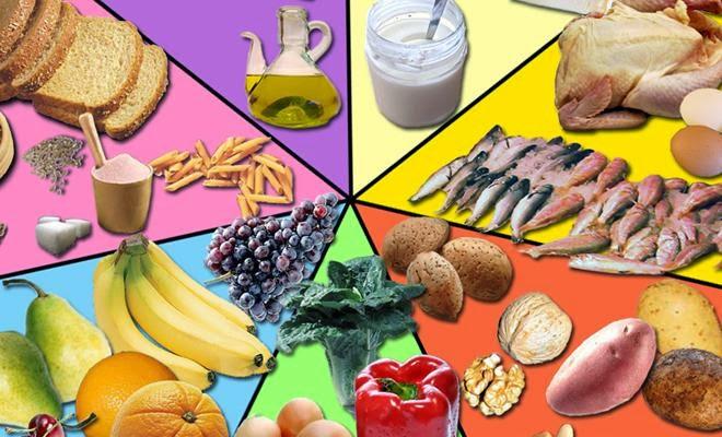 Rutina de gimnasio for Dieta gimnasio