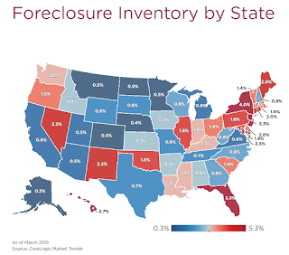 CoreLogic Foreclosure Inventory