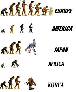 monkeys of different countries funny
