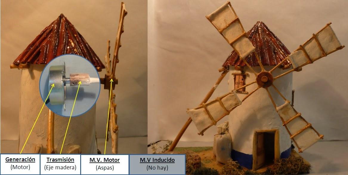 Belenes en movimiento molino de viento for Como hacer molinos de viento para el jardin