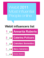3° classificato in Italia al Webit 2011 Most Influential People Online