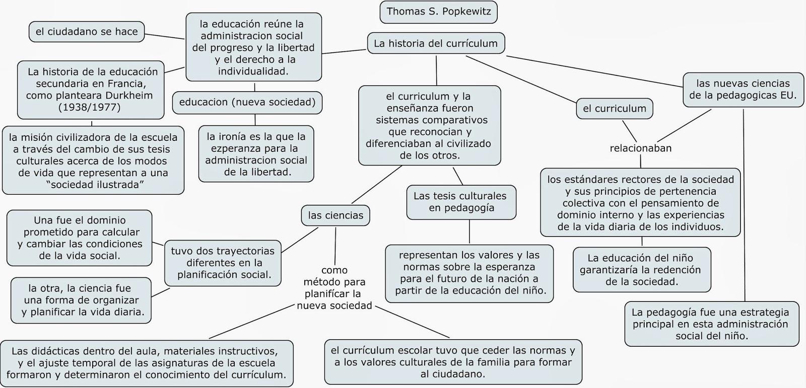 ADECUACIONES CURRICULARES : 2 Historia del Curriculum