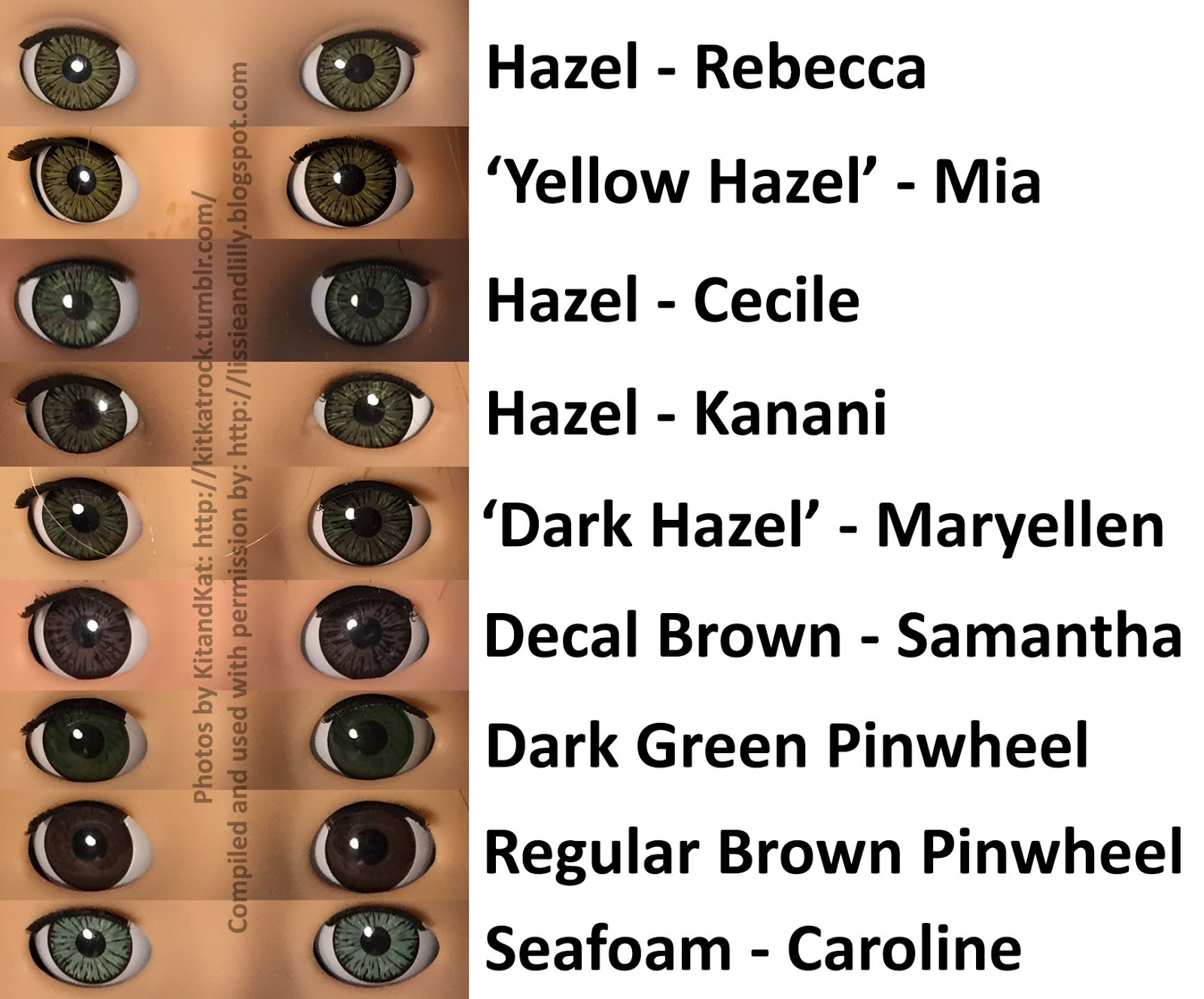 Eye Color Prediction Chart Rebellions