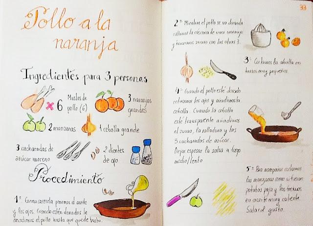 Pollo a la naranja gastroandalusi for Procedimiento de cocina