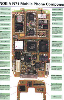 nokia n71 layout schematic circuit diagram
