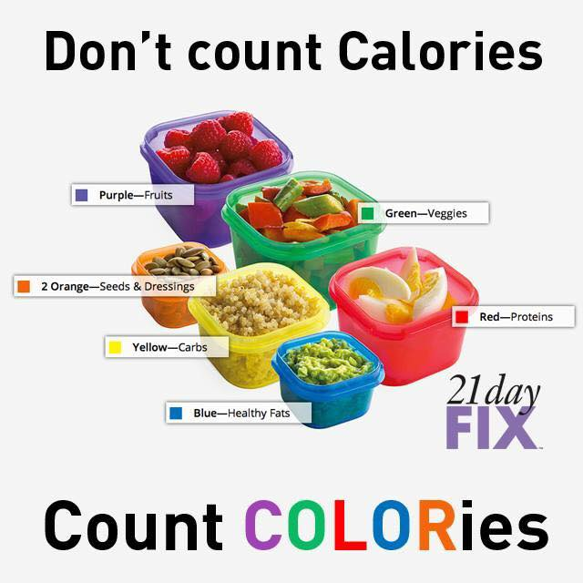 They dont count calories