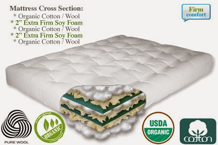 Perfect Comfort Futon Mattress