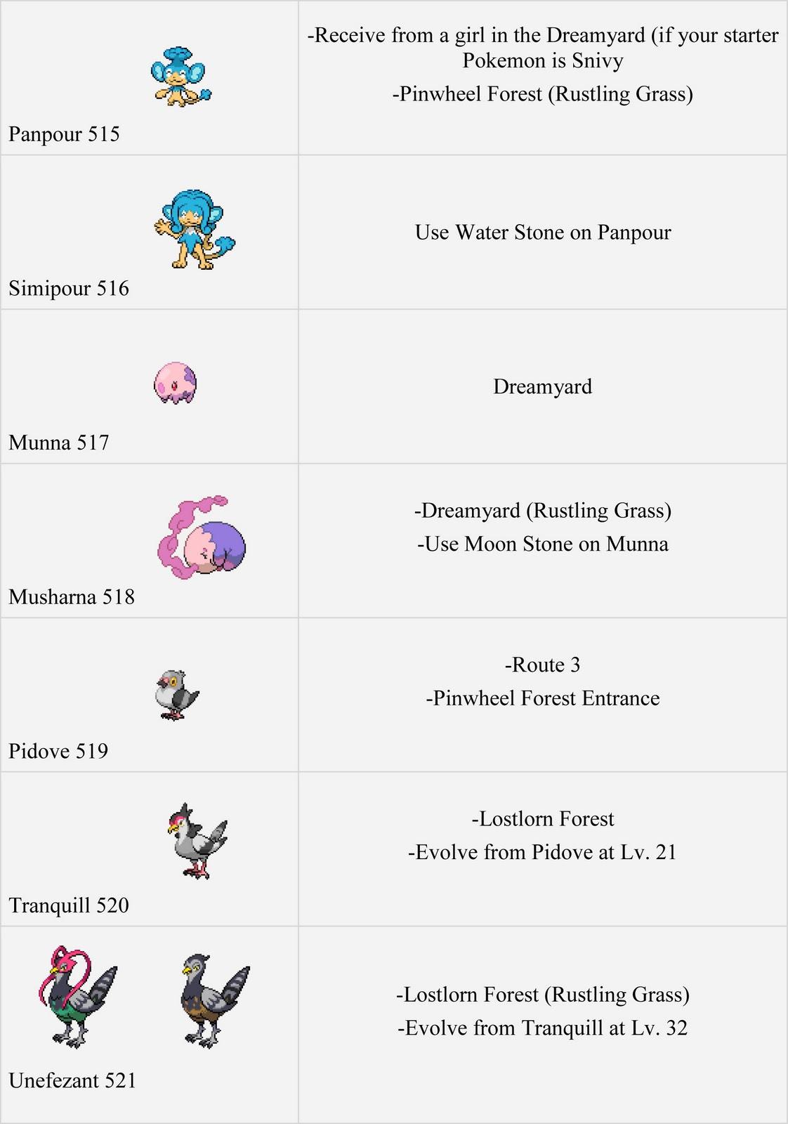 cheat code pokemon white 2 j pokemon white version ds