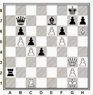 Posición de la partida de ajedrez Shafranka - Vajnoskach (Jurmala, 1982)