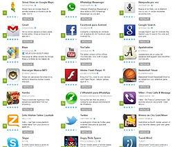 Las mejores aplicaciones gratuitas para Android Parte 2