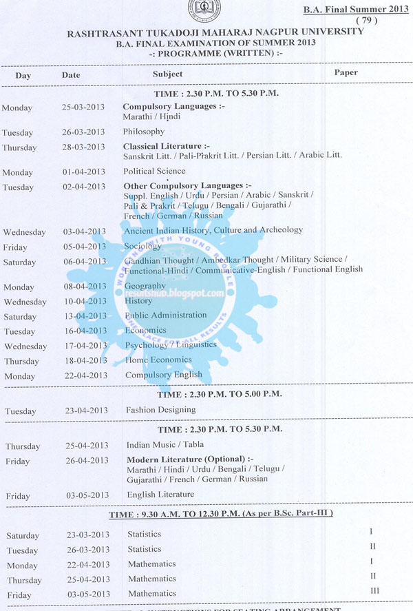 BA Final Summer 2013 Timetable Nagpur University