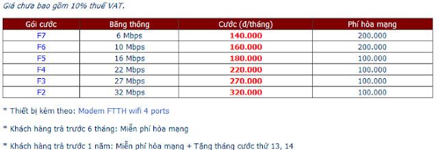 Đăng Ký Lắp Đặt Wifi FPT Tại Yên Phong, Bắc Ninh 1