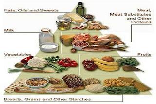 Makanan Untuk Kesehatan Jantung Anda
