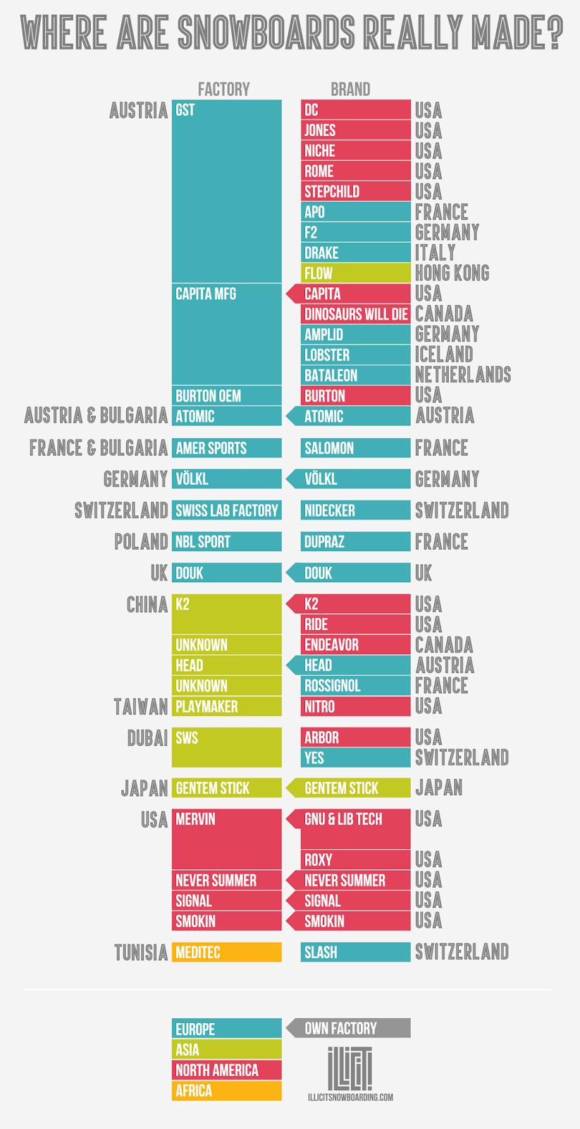 Infographics B log
