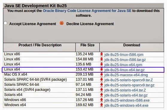 jdk download linux